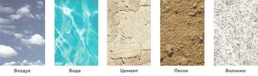 материалы для производства фиброцементного сайдинга