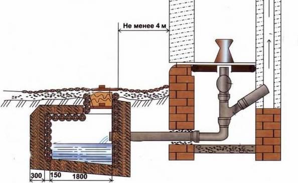 Как сделать туалет на даче без запаха: доступные варианты