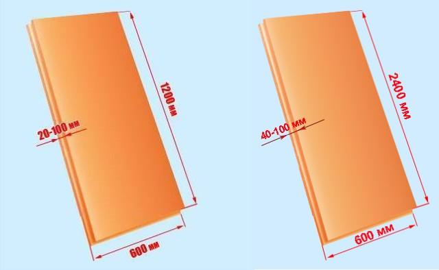иллюстрация толщины длины и ширины