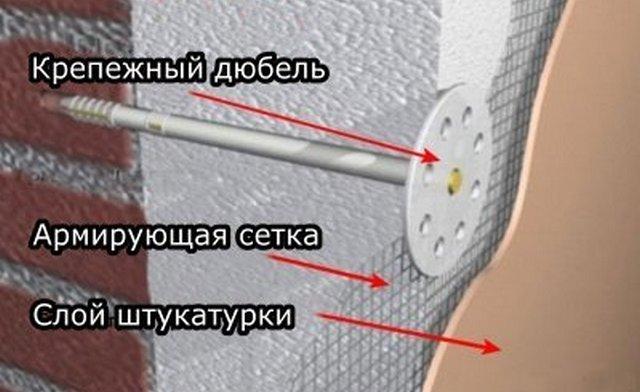 схема фиксации сетки