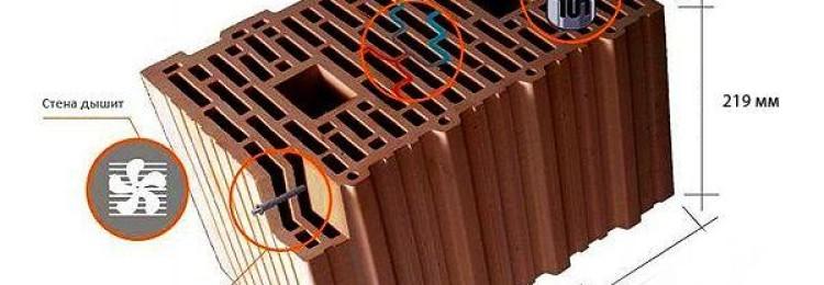 Плюсы и минусы керамических поризованных блоков (теплая керамика)