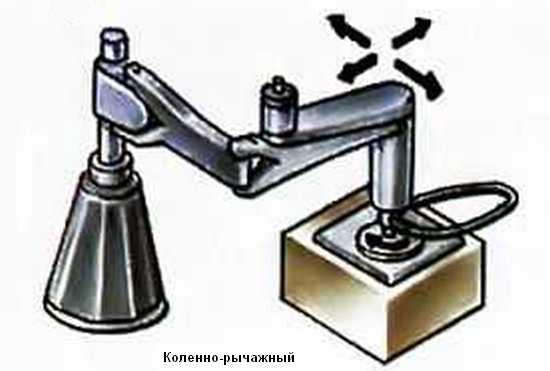коленно-рычажный агрегат