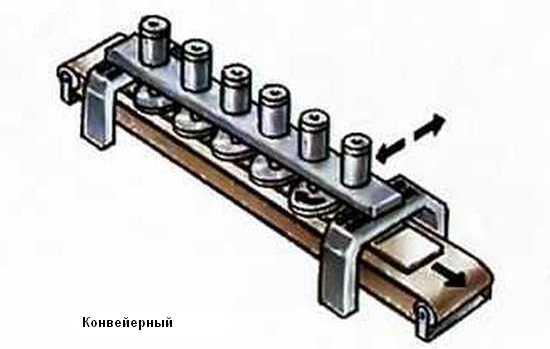 конвейерный механизм