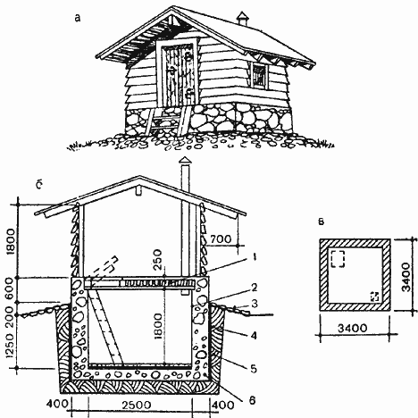схема для постройки склада