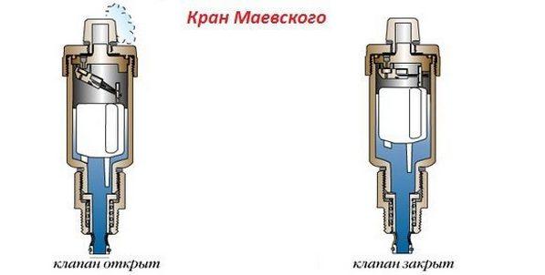 фото кран маевского