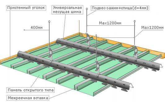 конструкция алюминевого потолка