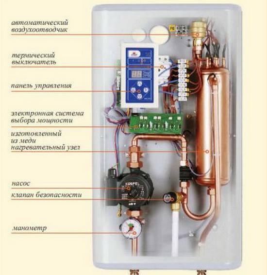 отопление деревянного дома электричеством стоимость