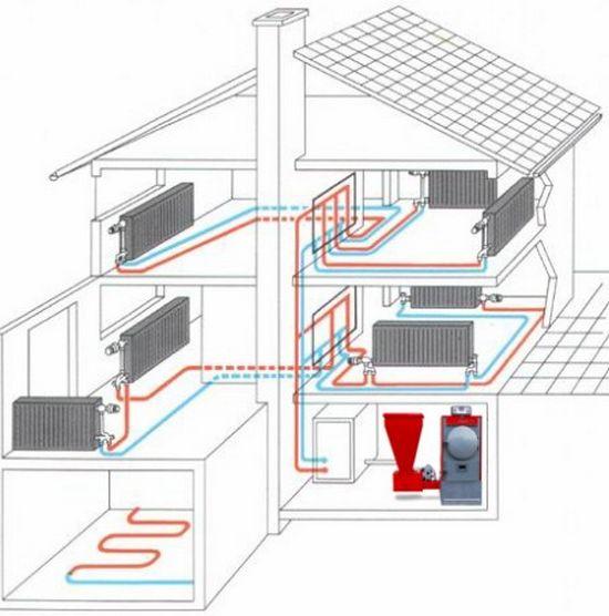 электрическое отопление в деревянном доме