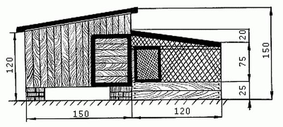 фото схема