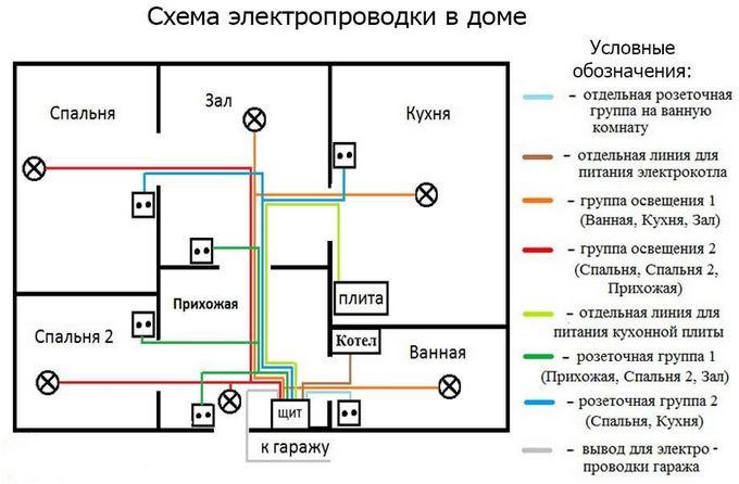 подробная схема электропроводки