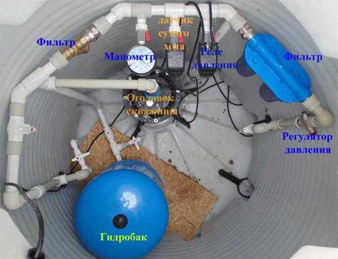 гидроаккумулятор в кессоне